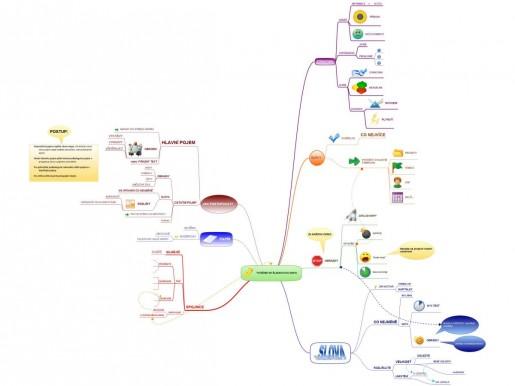 myslenkova_mapa_bajer