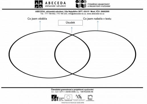 Microsoft Word - Usuzovani_Vennuv_diagram