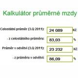 kalkulator_mzdy