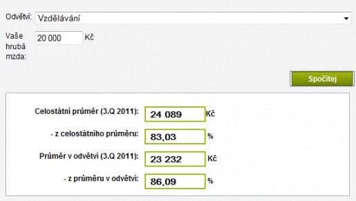 Kalkulátor průměrné mzdy na http://www.finance.cz