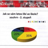 pruzkum_pisarik_2